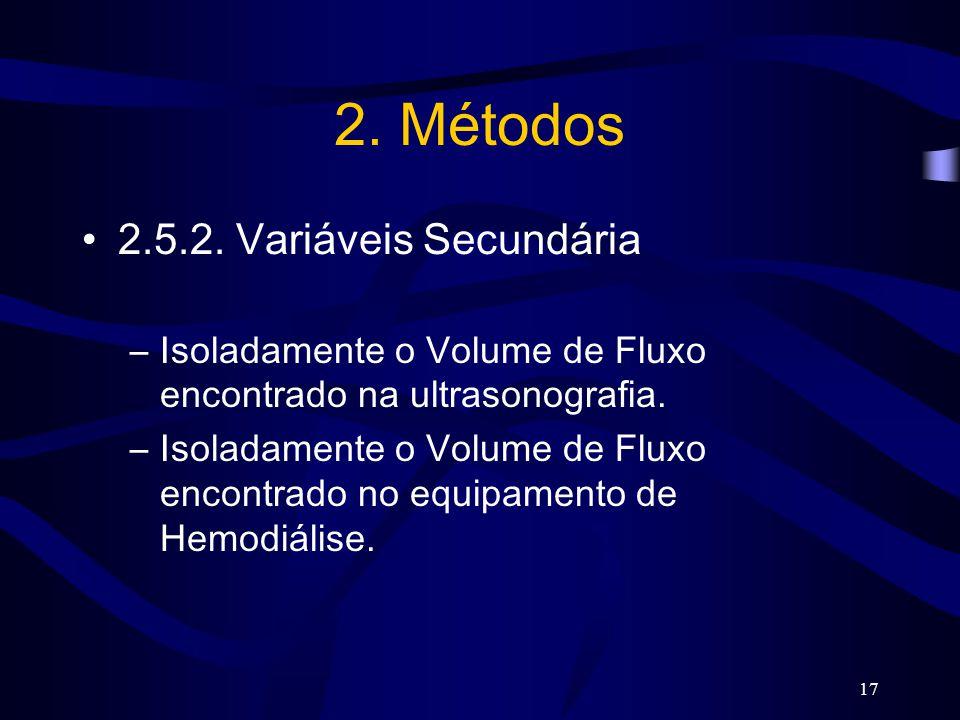 17 2. Métodos 2.5.2. Variáveis Secundária –Isoladamente o Volume de Fluxo encontrado na ultrasonografia. –Isoladamente o Volume de Fluxo encontrado no