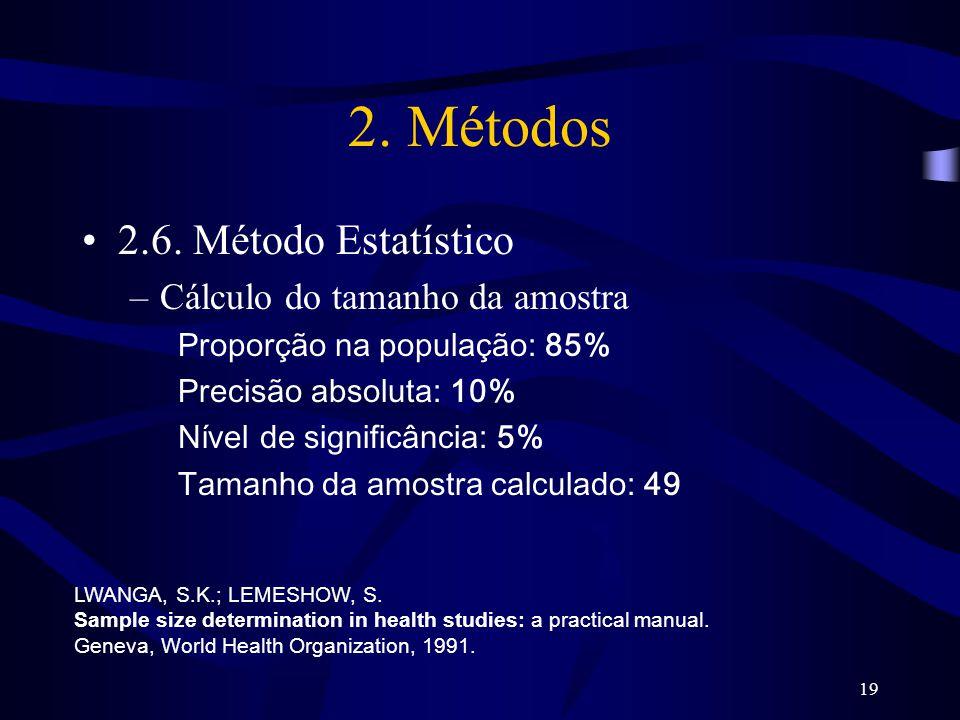 19 2. Métodos 2.6. Método Estatístico –Cálculo do tamanho da amostra Proporção na população: 85% Precisão absoluta: 10% Nível de significância: 5% Tam