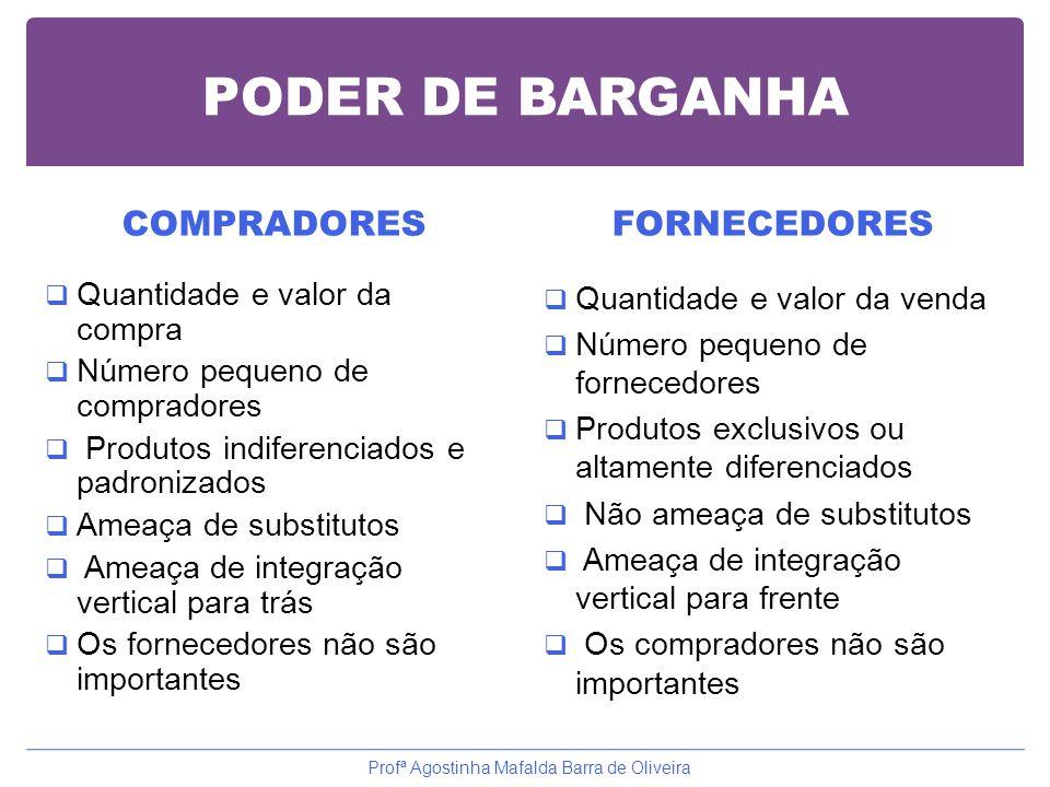 PODER DE BARGANHA COMPRADORES  Quantidade e valor da compra  Número pequeno de compradores  Produtos indiferenciados e padronizados  Ameaça de sub