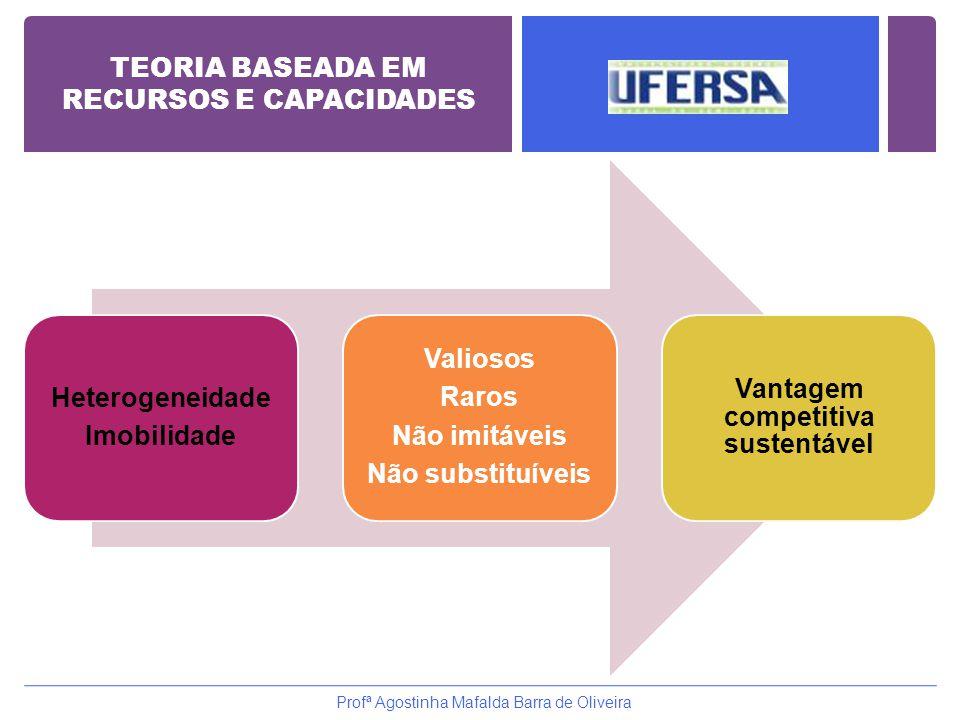 Heterogeneidade Imobilidade Valiosos Raros Não imitáveis Não substituíveis Vantagem competitiva sustentável Profª Agostinha Mafalda Barra de Oliveira