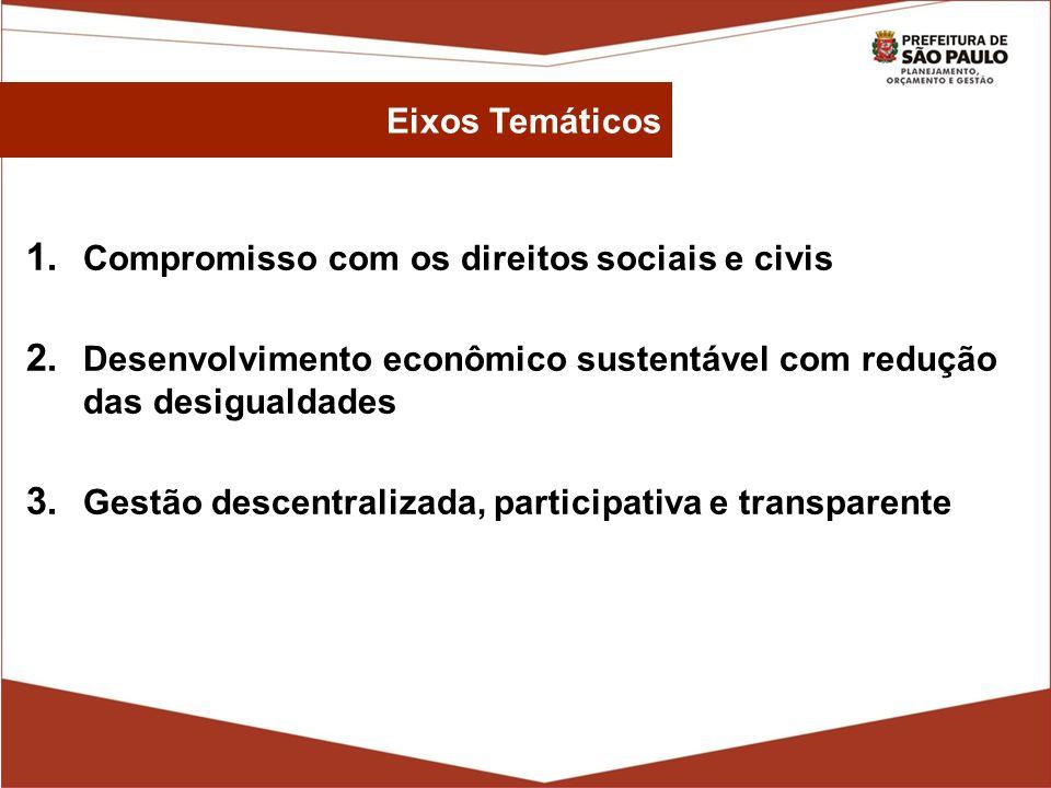 1. Compromisso com os direitos sociais e civis 2. Desenvolvimento econômico sustentável com redução das desigualdades 3. Gestão descentralizada, parti