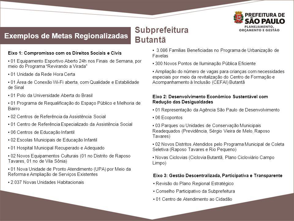 Exemplos de Metas Regionalizadas Subprefeitura Butantã Eixo 1: Compromisso com os Direitos Sociais e Civis 01 Equipamento Esportivo Aberto 24h nos Fin