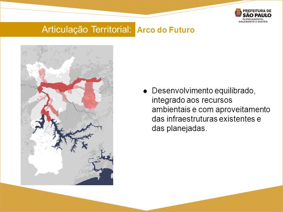 Articulação Territorial: Arco do Futuro Articulação Territorial: Arco do Futuro Desenvolvimento equilibrado, integrado aos recursos ambientais e com a