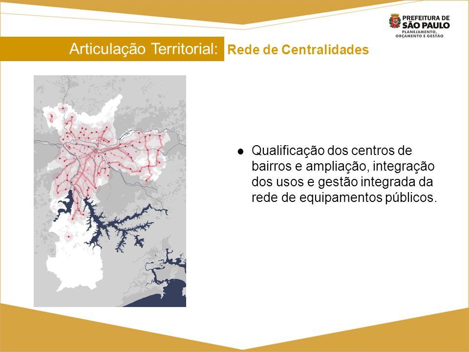 Articulação Territorial: Rede de Centralidades Qualificação dos centros de bairros e ampliação, integração dos usos e gestão integrada da rede de equi
