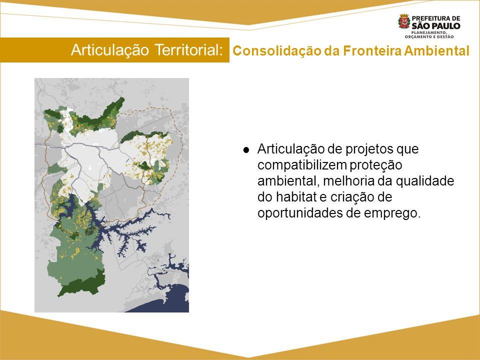 Articulação Territorial: Consolidação da Fronteira Ambiental Articulação de projetos que compatibilizem proteção ambiental, melhoria da qualidade do h