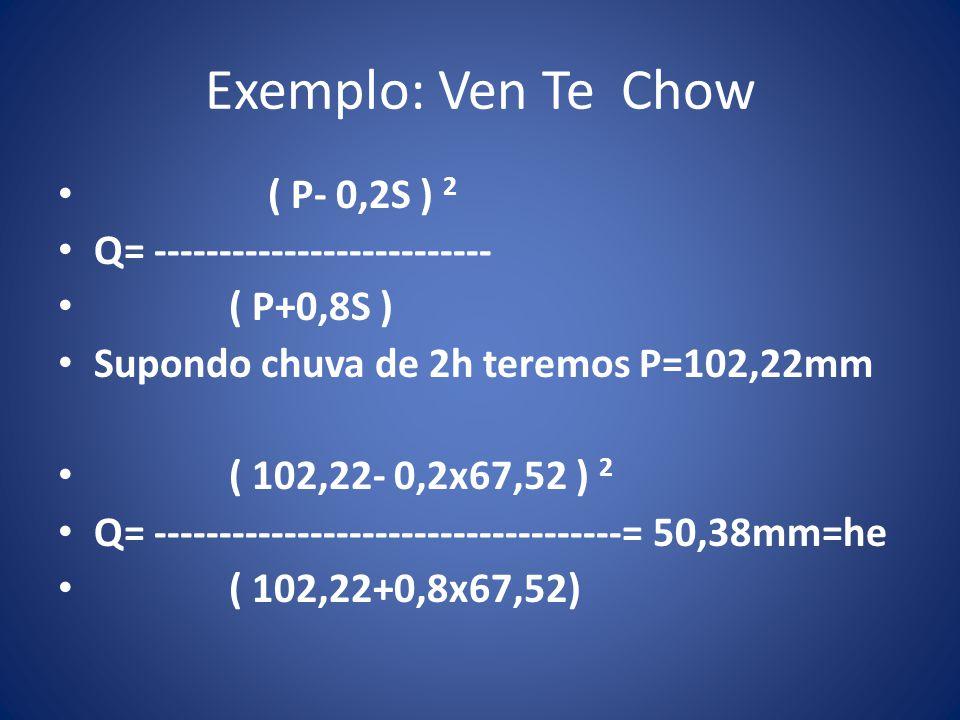 Exemplo: Ven Te Chow ( P- 0,2S ) 2 Q= -------------------------- ( P+0,8S ) Supondo chuva de 2h teremos P=102,22mm ( 102,22- 0,2x67,52 ) 2 Q= --------