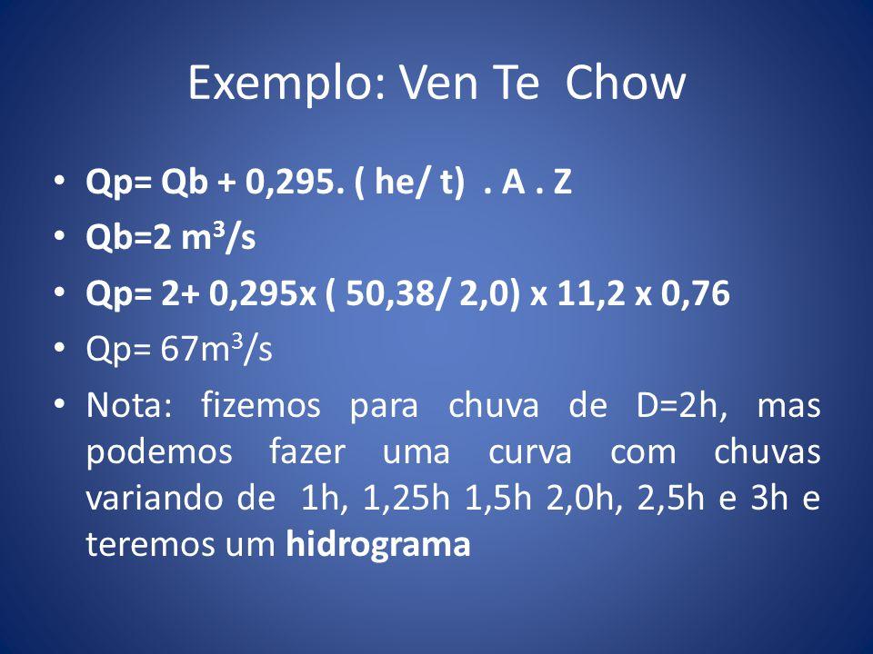 Exemplo: Ven Te Chow Qp= Qb + 0,295. ( he/ t). A. Z Qb=2 m 3 /s Qp= 2+ 0,295x ( 50,38/ 2,0) x 11,2 x 0,76 Qp= 67m 3 /s Nota: fizemos para chuva de D=2