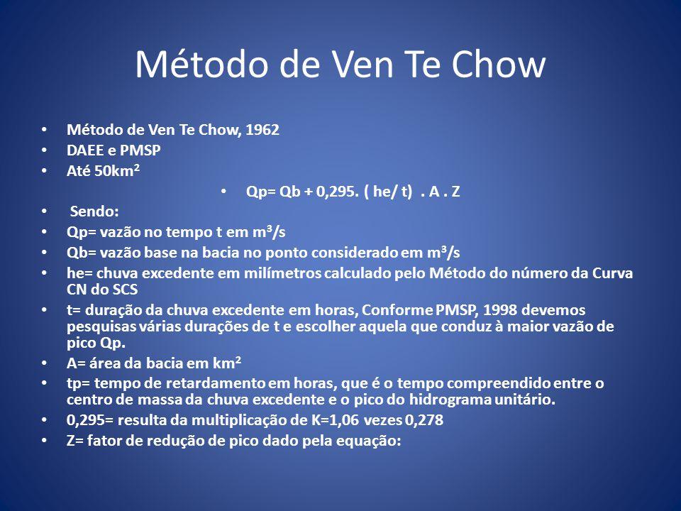 Método de Ven Te Chow Método de Ven Te Chow, 1962 DAEE e PMSP Até 50km 2 Qp= Qb + 0,295. ( he/ t). A. Z Sendo: Qp= vazão no tempo t em m 3 /s Qb= vazã