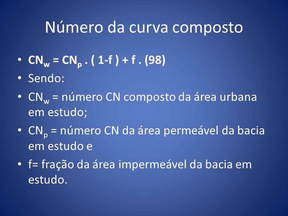 Número da curva composto CN w = CN p. ( 1-f ) + f. (98) Sendo: CN w = número CN composto da área urbana em estudo; CN p = número CN da área permeável