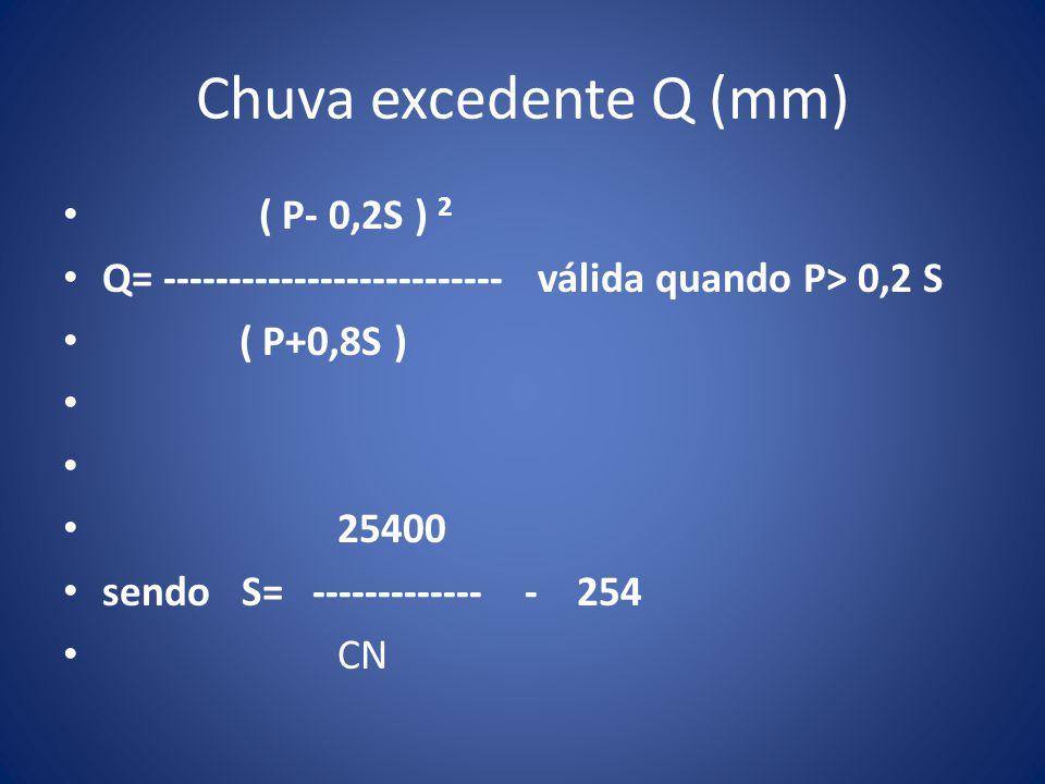 Chuva excedente Q (mm) ( P- 0,2S ) 2 Q= -------------------------- válida quando P> 0,2 S ( P+0,8S ) 25400 sendo S= ------------- - 254 CN