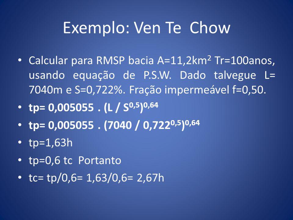 Exemplo: Ven Te Chow Calcular para RMSP bacia A=11,2km 2 Tr=100anos, usando equação de P.S.W. Dado talvegue L= 7040m e S=0,722%. Fração impermeável f=