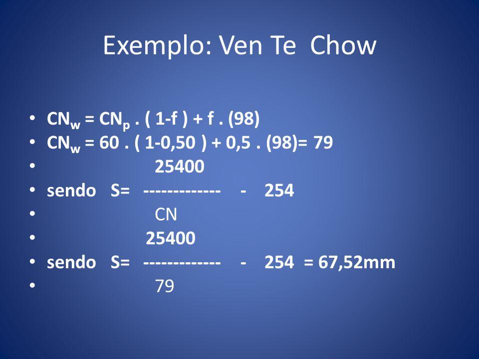 Exemplo: Ven Te Chow CN w = CN p. ( 1-f ) + f. (98) CN w = 60. ( 1-0,50 ) + 0,5. (98)= 79 25400 sendo S= ------------- - 254 CN 25400 sendo S= -------