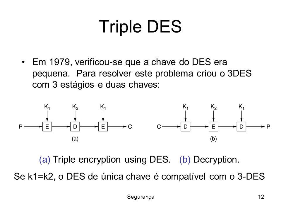 Segurança12 Triple DES Em 1979, verificou-se que a chave do DES era pequena. Para resolver este problema criou o 3DES com 3 estágios e duas chaves: (a