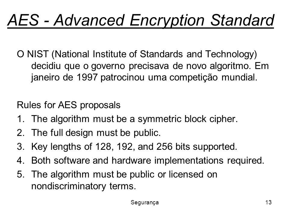Segurança13 AES - Advanced Encryption Standard O NIST (National Institute of Standards and Technology) decidiu que o governo precisava de novo algorit