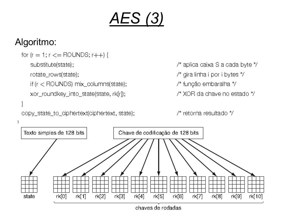 Segurança15 AES (3) Algoritmo: