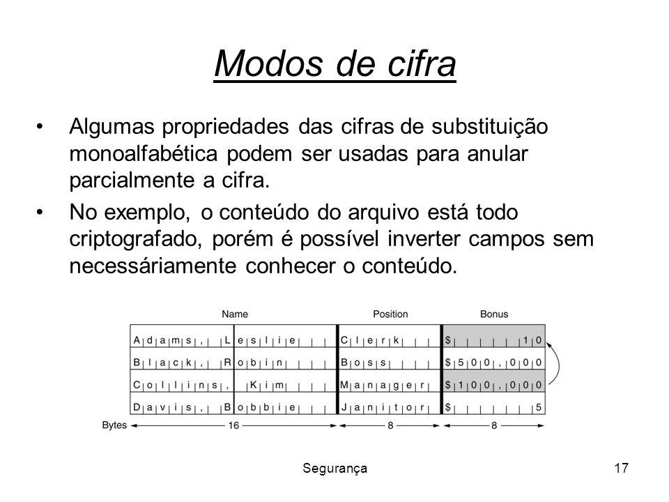 Segurança17 Modos de cifra Algumas propriedades das cifras de substituição monoalfabética podem ser usadas para anular parcialmente a cifra. No exempl