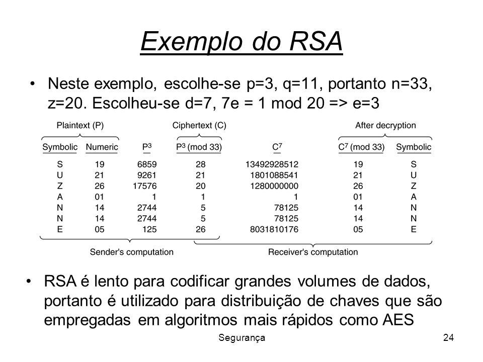 Segurança24 Exemplo do RSA Neste exemplo, escolhe-se p=3, q=11, portanto n=33, z=20. Escolheu-se d=7, 7e = 1 mod 20 => e=3 RSA é lento para codificar