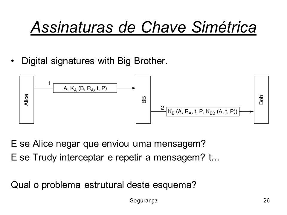 Segurança26 Assinaturas de Chave Simétrica Digital signatures with Big Brother. E se Alice negar que enviou uma mensagem? E se Trudy interceptar e rep