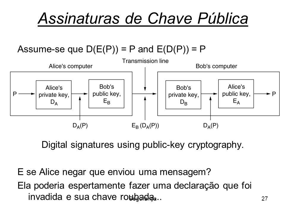 Segurança27 Assume-se que D(E(P)) = P and E(D(P)) = P Digital signatures using public-key cryptography. E se Alice negar que enviou uma mensagem? Ela