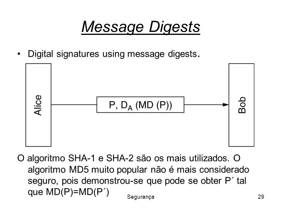 Segurança29 Message Digests Digital signatures using message digests. O algoritmo SHA-1 e SHA-2 são os mais utilizados. O algoritmo MD5 muito popular