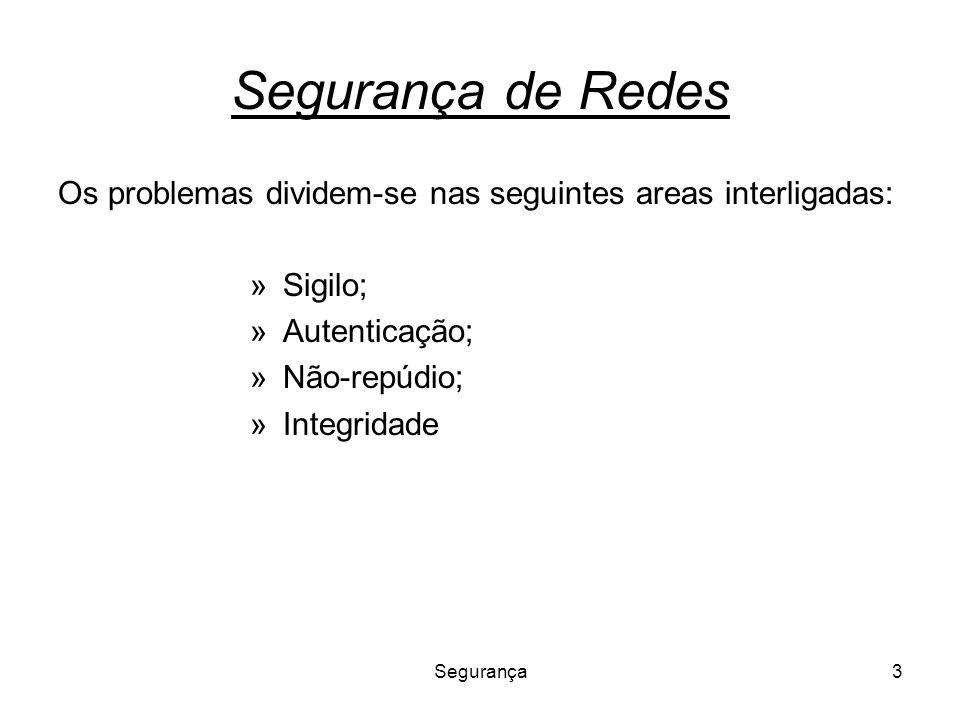 Segurança3 Segurança de Redes Os problemas dividem-se nas seguintes areas interligadas: » Sigilo; » Autenticação; » Não-repúdio; » Integridade