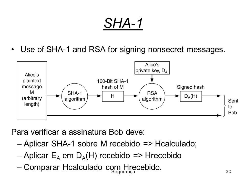 Segurança30 SHA-1 Use of SHA-1 and RSA for signing nonsecret messages. Para verificar a assinatura Bob deve: –Aplicar SHA-1 sobre M recebido => Hcalcu