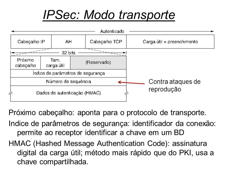 Segurança40 IPSec: Modo transporte Próximo cabeçalho: aponta para o protocolo de transporte. Indice de parâmetros de segurança: identificador da conex