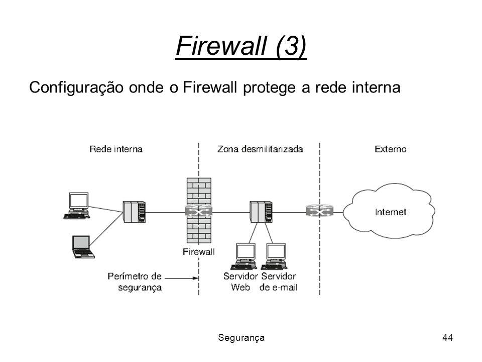Segurança44 Firewall (3) Configuração onde o Firewall protege a rede interna