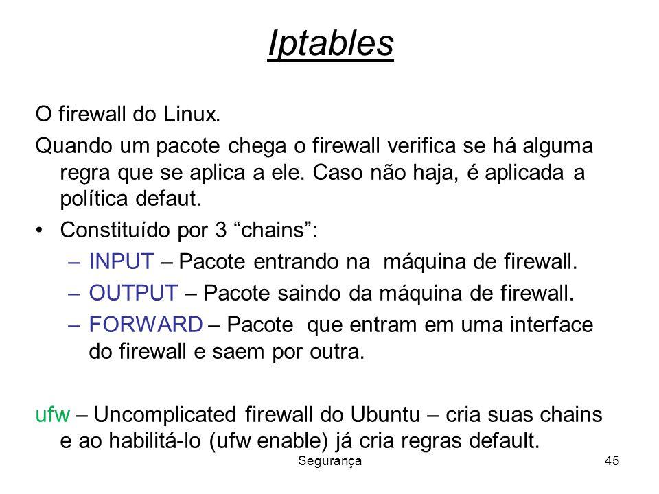Segurança45 Iptables O firewall do Linux. Quando um pacote chega o firewall verifica se há alguma regra que se aplica a ele. Caso não haja, é aplicada