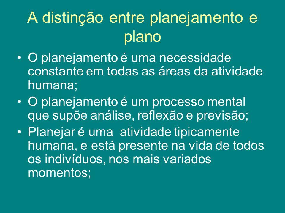 A distinção entre planejamento e plano O planejamento é uma necessidade constante em todas as áreas da atividade humana; O planejamento é um processo