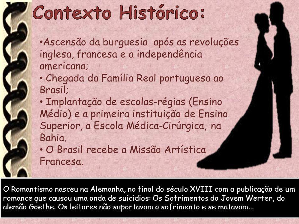 Ascensão da burguesia após as revoluções inglesa, francesa e a independência americana; Chegada da Família Real portuguesa ao Brasil; Implantação de e