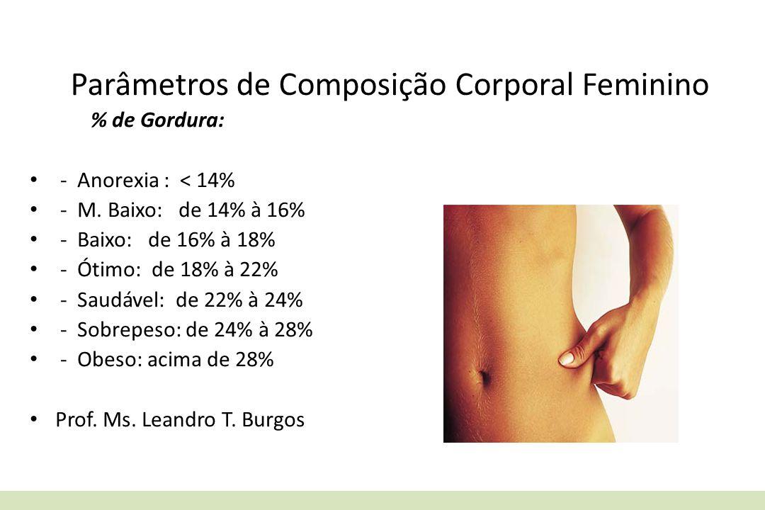 Parâmetros de Composição Corporal Feminino % de Gordura: - Anorexia : < 14% - M. Baixo: de 14% à 16% - Baixo: de 16% à 18% - Ótimo: de 18% à 22% - Sau