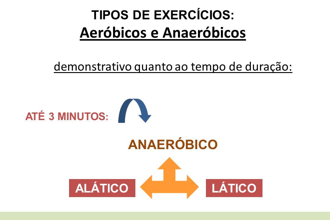 TIPOS DE EXERCÍCIOS: Aeróbicos e Anaeróbicos demonstrativo quanto ao tempo de duração: ANAERÓBICO ATÉ 3 MINUTOS : ALÁTICOLÁTICO