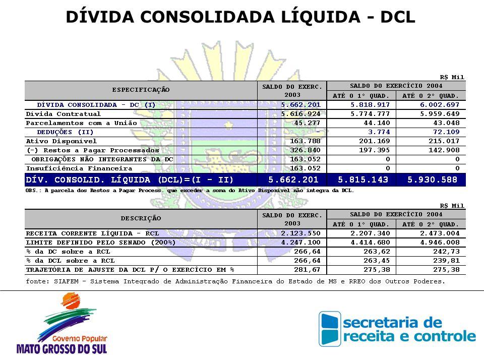 DÍVIDA CONSOLIDADA LÍQUIDA - DCL