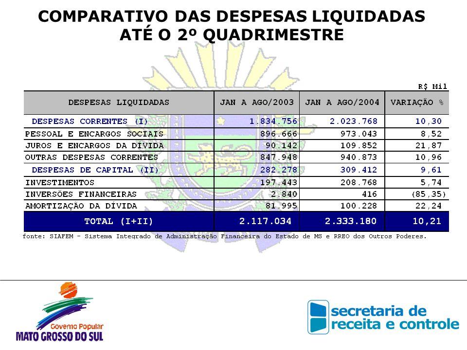 DEMONSTRATIVO DA RECEITA CORRENTE LÍQUIDA – RCL