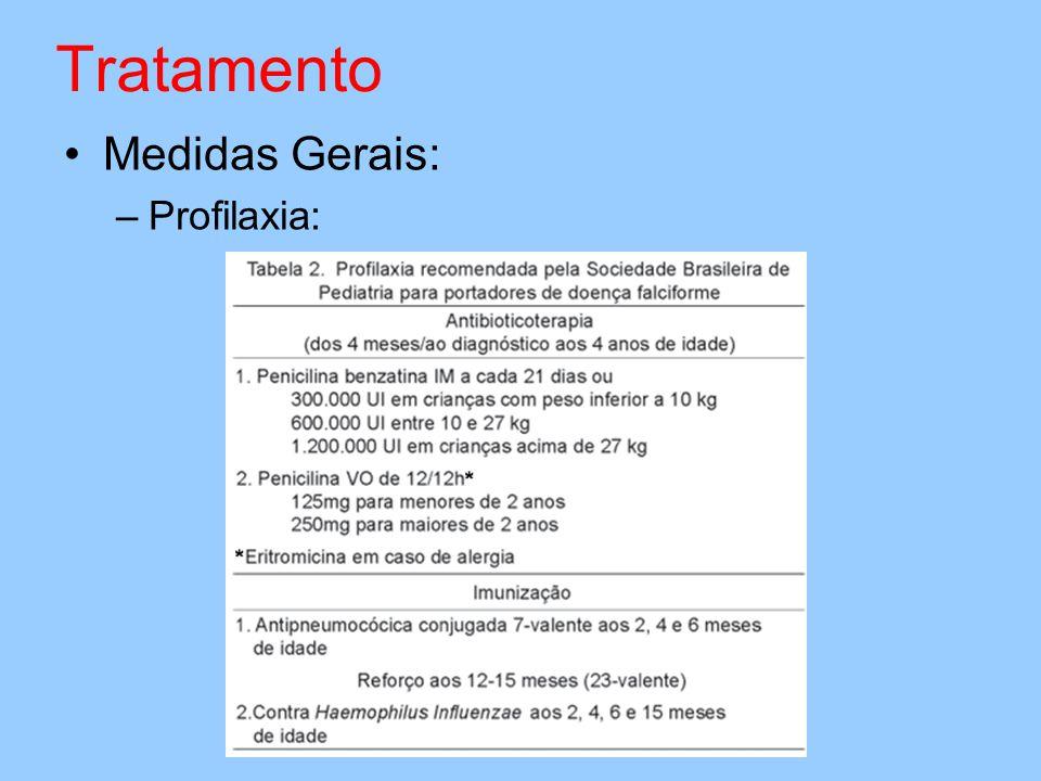 Tratamento Medidas Gerais: –Profilaxia: