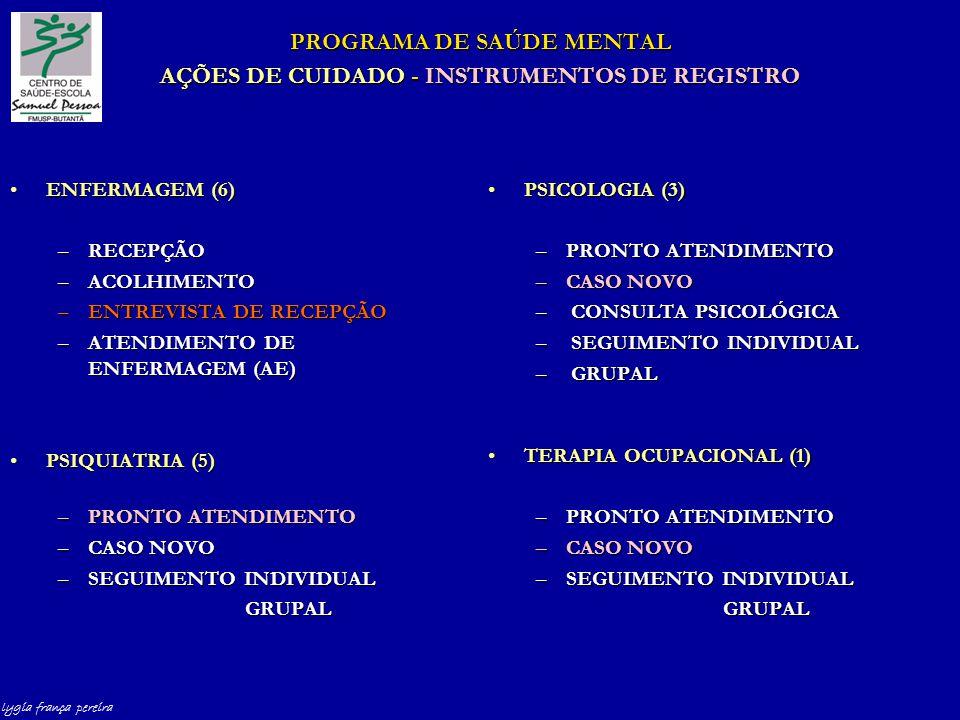 lygia frança pereira PROGRAMA DE SAÚDE MENTAL AÇÕES DE CUIDADO - INSTRUMENTOS DE REGISTRO ENFERMAGEM (6)ENFERMAGEM (6) –RECEPÇÃO –ACOLHIMENTO –ENTREVISTA DE RECEPÇÃO –ATENDIMENTO DE ENFERMAGEM (AE) PSIQUIATRIA (5)PSIQUIATRIA (5) –PRONTO ATENDIMENTO –CASO NOVO –SEGUIMENTO INDIVIDUAL GRUPAL GRUPAL PSICOLOGIA (3) PSICOLOGIA (3) –PRONTO ATENDIMENTO –CASO NOVO – CONSULTA PSICOLÓGICA – SEGUIMENTO INDIVIDUAL – GRUPAL – GRUPAL TERAPIA OCUPACIONAL (1) TERAPIA OCUPACIONAL (1) –PRONTO ATENDIMENTO –CASO NOVO –SEGUIMENTO INDIVIDUAL GRUPAL GRUPAL