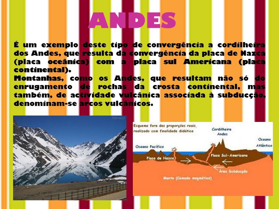 É um exemplo deste tipo de convergência a cordilheira dos Andes, que resulta da convergência da placa de Nazca (placa oceânica) com a placa sul Americana (placa continental).