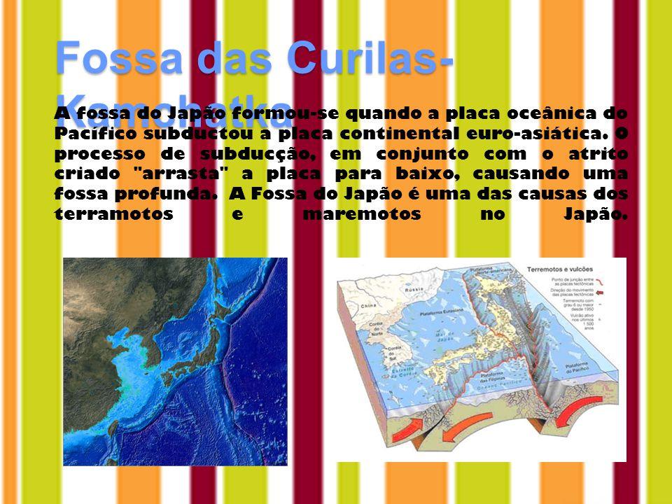 Fossa das Curilas- Kamchatka A fossa do Japão formou-se quando a placa oceânica do Pacífico subductou a placa continental euro-asiática.