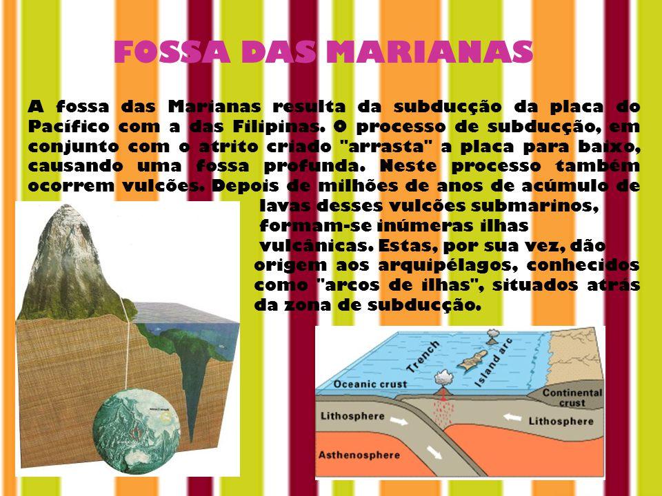 FOSSA DAS MARIANAS A fossa das Marianas resulta da subducção da placa do Pacífico com a das Filipinas.