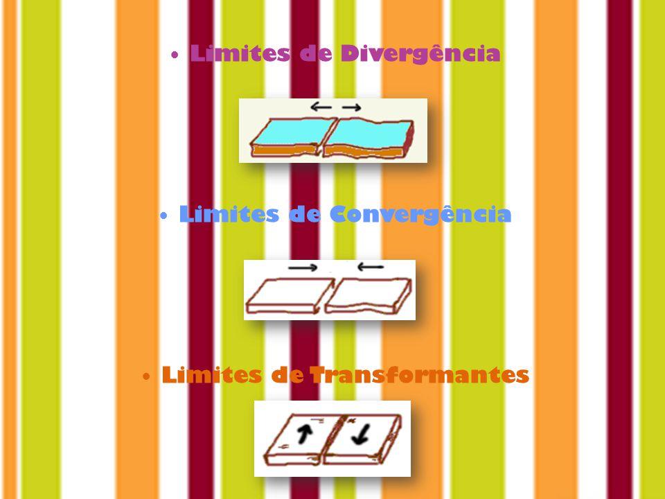 Limites de Divergência Limites de Convergência Limites de Transformantes