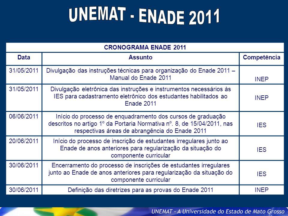 CRONOGRAMA ENADE 2011 DataAssuntoCompetência 31/05/2011Divulgação das instruções técnicas para organização do Enade 2011 – Manual do Enade 2011 INEP 3