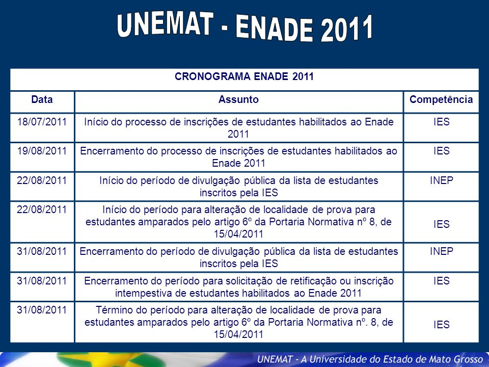 CRONOGRAMA ENADE 2011 DataAssuntoCompetência 18/07/2011Início do processo de inscrições de estudantes habilitados ao Enade 2011 IES 19/08/2011Encerram