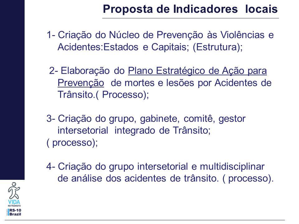 Proposta de Indicadores locais 1- Criação do Núcleo de Prevenção às Violências e Acidentes:Estados e Capitais; (Estrutura); 2- Elaboração do Plano Estratégico de Ação para Prevenção de mortes e lesões por Acidentes de Trânsito.( Processo); 3- Criação do grupo, gabinete, comitê, gestor intersetorial integrado de Trânsito; ( processo); 4- Criação do grupo intersetorial e multidisciplinar de análise dos acidentes de trânsito.
