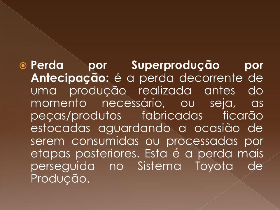  Perda por Superprodução por Antecipação: é a perda decorrente de uma produção realizada antes do momento necessário, ou seja, as peças/produtos fabricadas ficarão estocadas aguardando a ocasião de serem consumidas ou processadas por etapas posteriores.