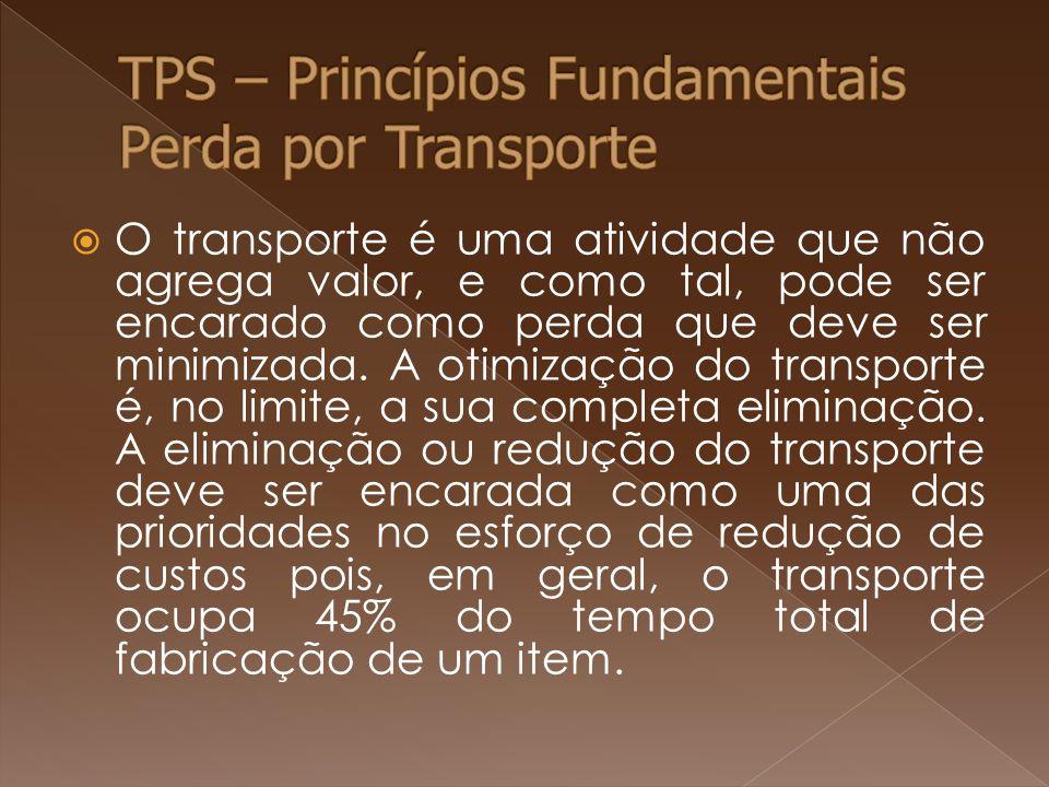 O transporte é uma atividade que não agrega valor, e como tal, pode ser encarado como perda que deve ser minimizada.