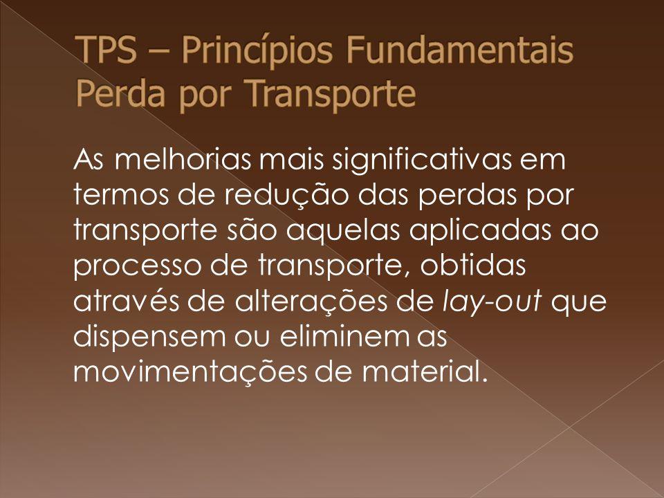 As melhorias mais significativas em termos de redução das perdas por transporte são aquelas aplicadas ao processo de transporte, obtidas através de alterações de lay-out que dispensem ou eliminem as movimentações de material.