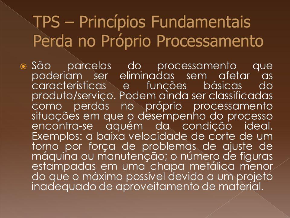  São parcelas do processamento que poderiam ser eliminadas sem afetar as características e funções básicas do produto/serviço. Podem ainda ser classi