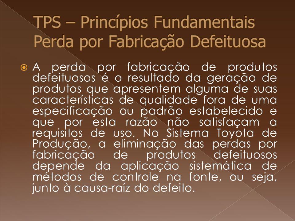  A perda por fabricação de produtos defeituosos é o resultado da geração de produtos que apresentem alguma de suas características de qualidade fora