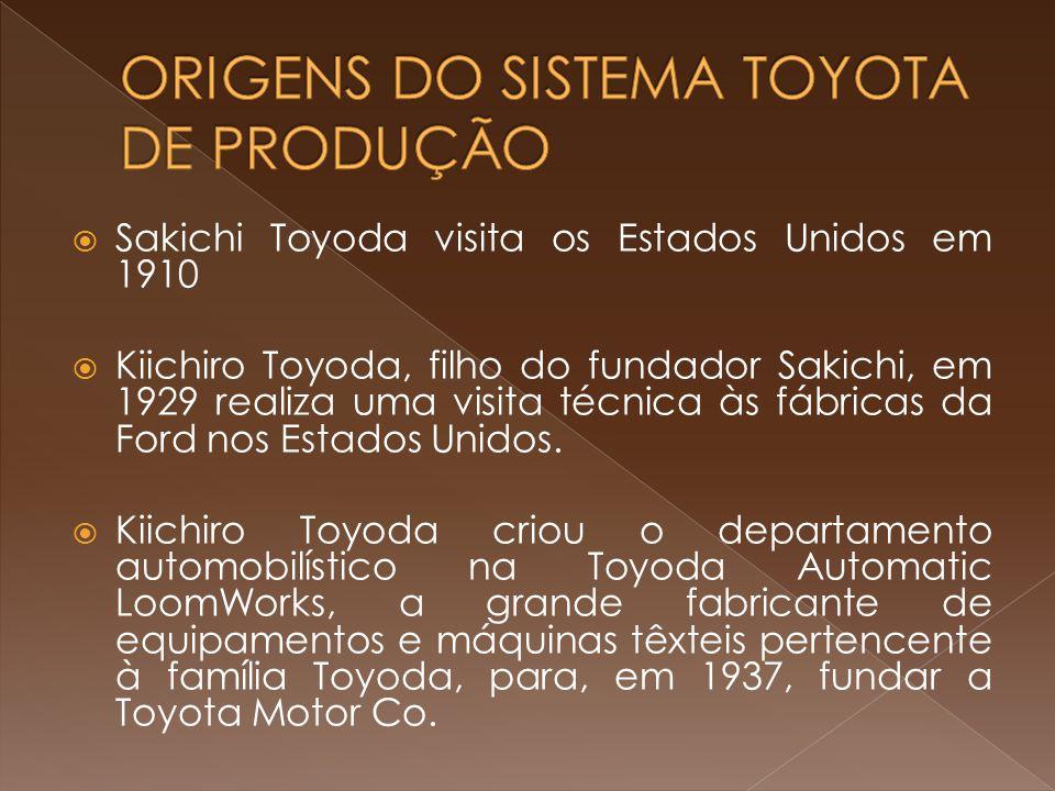  Sakichi Toyoda visita os Estados Unidos em 1910  Kiichiro Toyoda, filho do fundador Sakichi, em 1929 realiza uma visita técnica às fábricas da Ford nos Estados Unidos.
